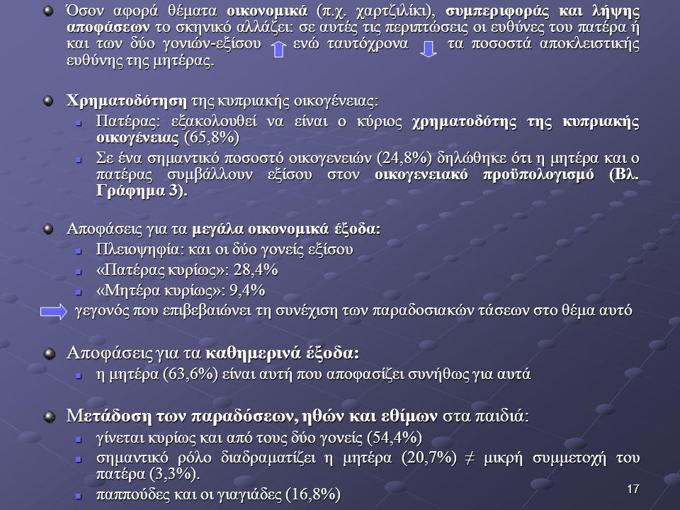 17 Όσον αφορά θέματα οικονομικά (π.χ.