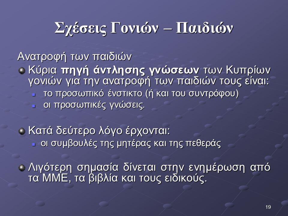 19 Σχέσεις Γονιών – Παιδιών Ανατροφή των παιδιών Κύρια πηγή άντλησης γνώσεων των Κυπρίων γονιών για την ανατροφή των παιδιών τους είναι: το προσωπικό ένστικτο (ή και του συντρόφου) το προσωπικό ένστικτο (ή και του συντρόφου) οι προσωπικές γνώσεις.