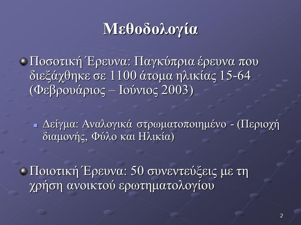 2 Μεθοδολογία Ποσοτική Έρευνα: Παγκύπρια έρευνα που διεξάχθηκε σε 1100 άτομα ηλικίας 15-64 (Φεβρουάριος – Ιούνιος 2003) Δείγμα: Αναλογικά στρωματοποιημένο - (Περιοχή διαμονής, Φύλο και Ηλικία) Δείγμα: Αναλογικά στρωματοποιημένο - (Περιοχή διαμονής, Φύλο και Ηλικία) Ποιοτική Έρευνα: 50 συνεντεύξεις με τη χρήση ανοικτού ερωτηματολογίου