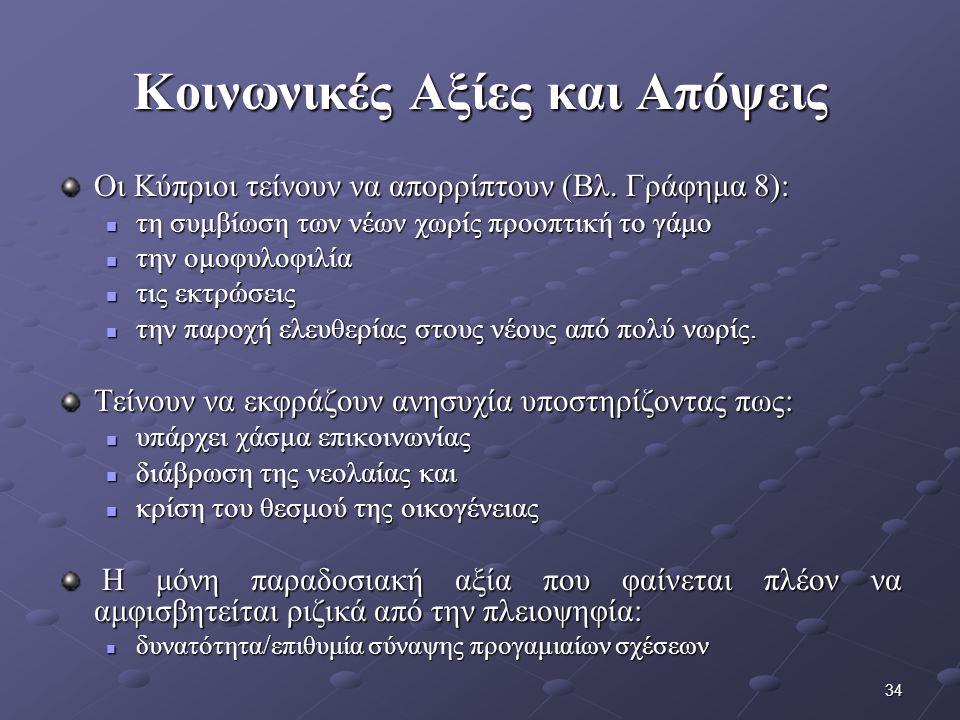 34 Κοινωνικές Αξίες και Απόψεις Οι Κύπριοι τείνουν να απορρίπτουν (Βλ.