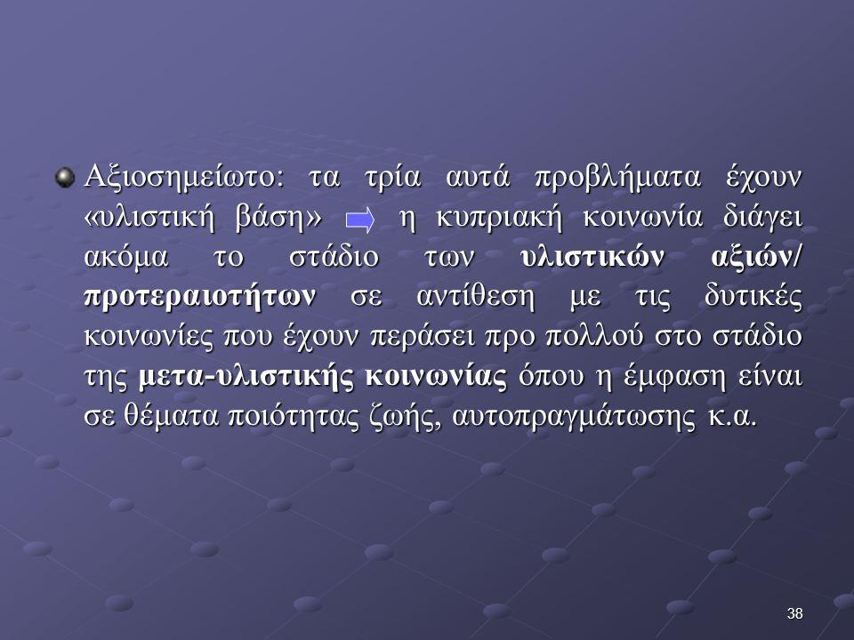 38 Αξιοσημείωτο: τα τρία αυτά προβλήματα έχουν «υλιστική βάση» η κυπριακή κοινωνία διάγει ακόμα το στάδιο των υλιστικών αξιών/ προτεραιοτήτων σε αντίθεση με τις δυτικές κοινωνίες που έχουν περάσει προ πολλού στο στάδιο της μετα-υλιστικής κοινωνίας όπου η έμφαση είναι σε θέματα ποιότητας ζωής, αυτοπραγμάτωσης κ.α.