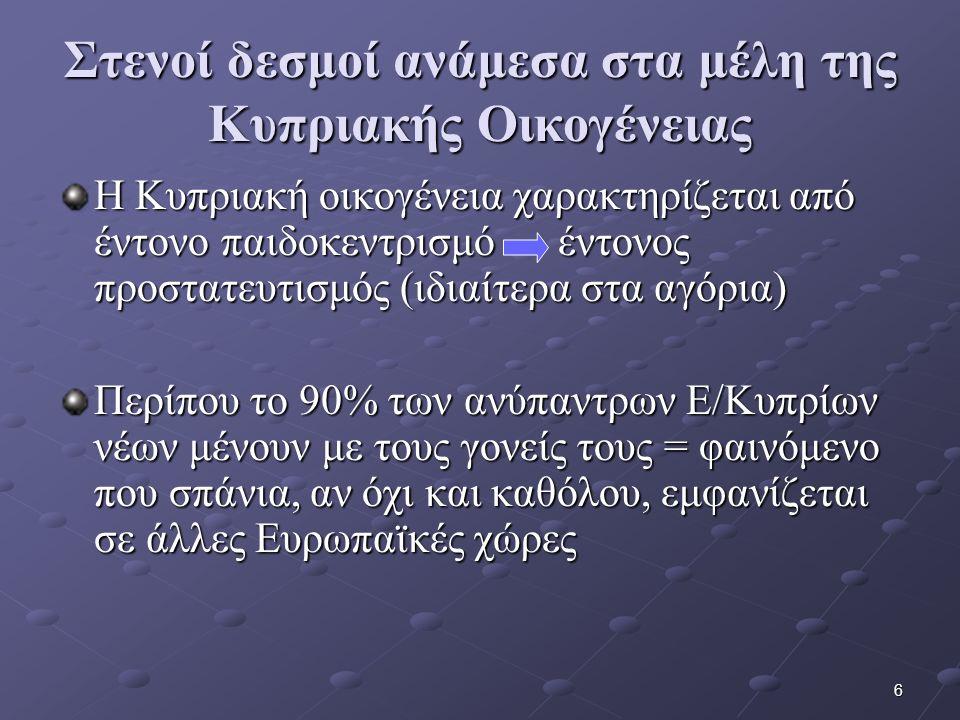 6 Στενοί δεσμοί ανάμεσα στα μέλη της Κυπριακής Οικογένειας Η Κυπριακή οικογένεια χαρακτηρίζεται από έντονο παιδοκεντρισμό έντονος προστατευτισμός (ιδιαίτερα στα αγόρια) Περίπου το 90% των ανύπαντρων Ε/Κυπρίων νέων μένουν με τους γονείς τους = φαινόμενο που σπάνια, αν όχι και καθόλου, εμφανίζεται σε άλλες Ευρωπαϊκές χώρες