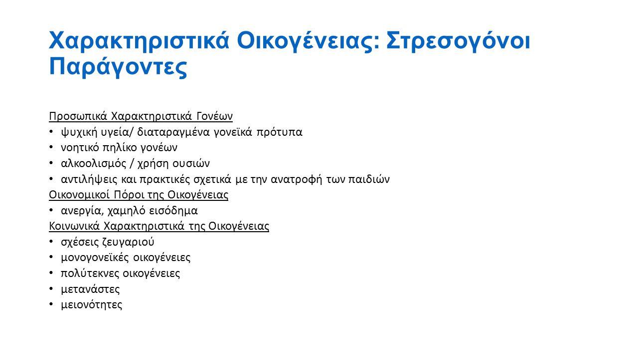 Χαρακτηριστικά Οικογένειας: Στρεσογόνοι Παράγοντες Προσωπικά Χαρακτηριστικά Γονέων ψυχική υγεία/ διαταραγμένα γονεϊκά πρότυπα νοητικό πηλίκο γονέων αλκοολισμός / χρήση ουσιών αντιλήψεις και πρακτικές σχετικά με την ανατροφή των παιδιών Οικονομικοί Πόροι της Οικογένειας ανεργία, χαμηλό εισόδημα Κοινωνικά Χαρακτηριστικά της Οικογένειας σχέσεις ζευγαριού μονογονεϊκές οικογένειες πολύτεκνες οικογένειες μετανάστες μειονότητες