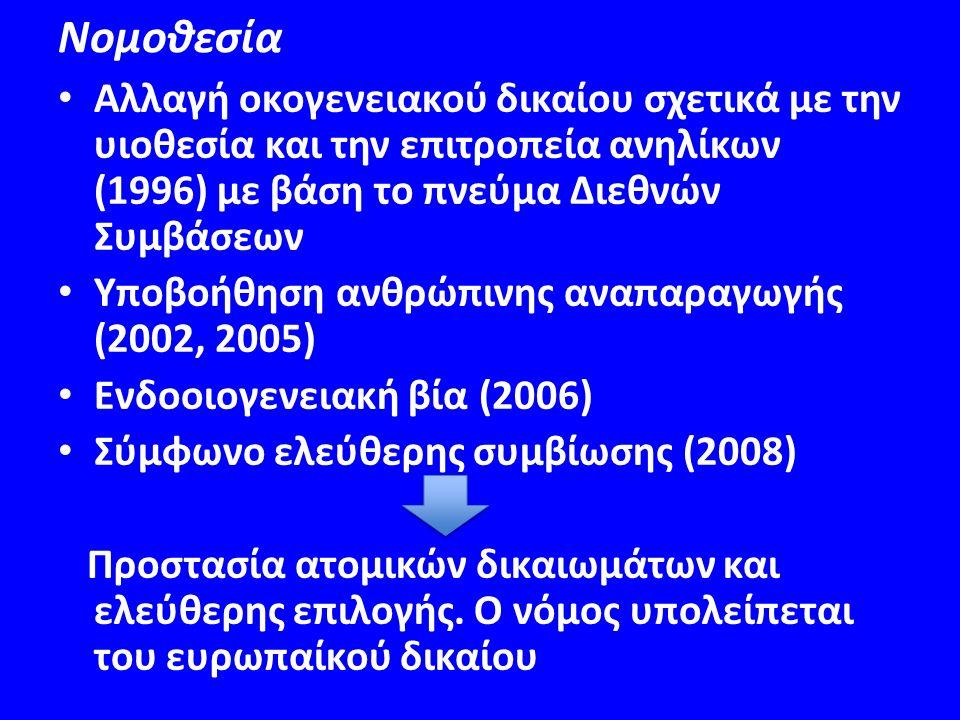 Νομοθεσία Αλλαγή οκογενειακού δικαίου σχετικά με την υιοθεσία και την επιτροπεία ανηλίκων (1996) με βάση το πνεύμα Διεθνών Συμβάσεων Υποβοήθηση ανθρώπινης αναπαραγωγής (2002, 2005) Ενδοοιογενειακή βία (2006) Σύμφωνο ελεύθερης συμβίωσης (2008) Προστασία ατομικών δικαιωμάτων και ελεύθερης επιλογής.