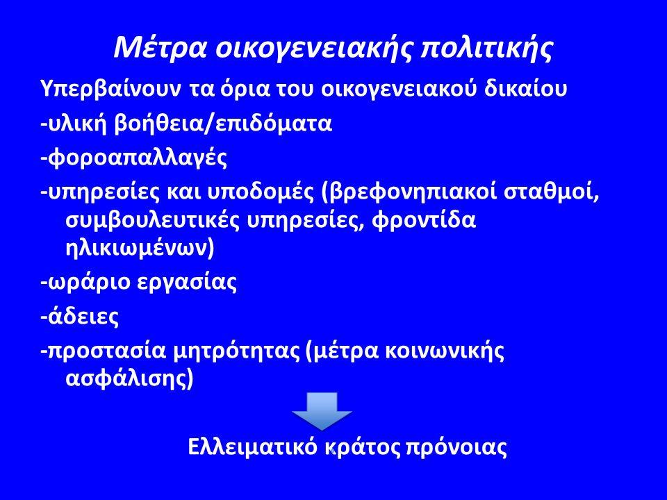Μέτρα οικογενειακής πολιτικής Υπερβαίνουν τα όρια του οικογενειακού δικαίου -υλική βοήθεια/επιδόματα -φοροαπαλλαγές -υπηρεσίες και υποδομές (βρεφονηπιακοί σταθμοί, συμβουλευτικές υπηρεσίες, φροντίδα ηλικιωμένων) -ωράριο εργασίας -άδειες -προστασία μητρότητας (μέτρα κοινωνικής ασφάλισης) Ελλειματικό κράτος πρόνοιας
