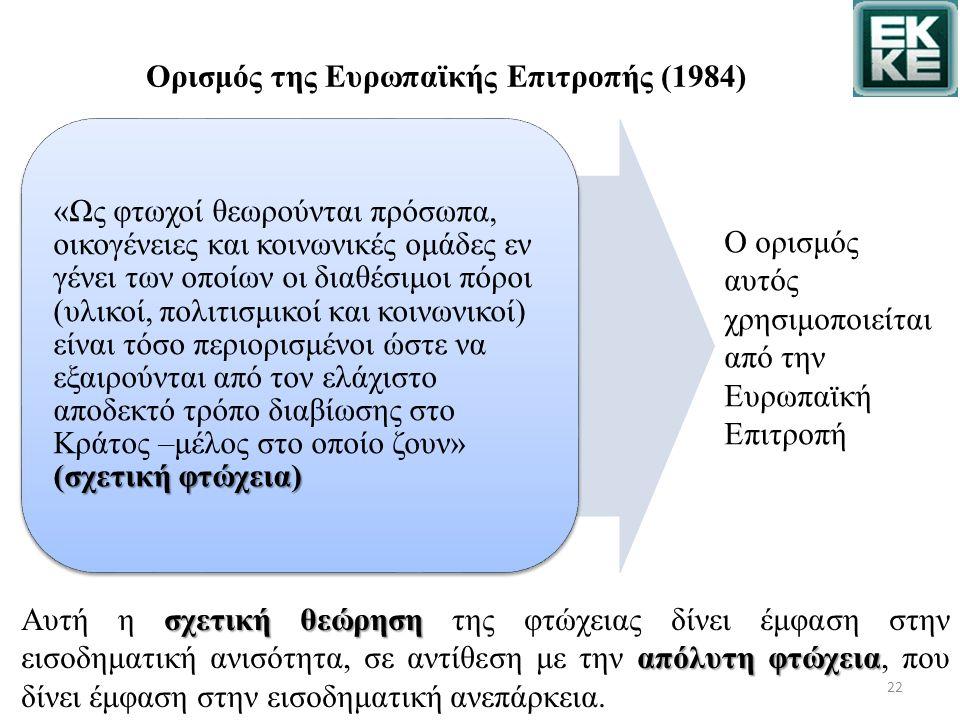 Ορισμός της Eυρωπαϊκής Επιτροπής (1984) Ο ορισμός αυτός χρησιμοποιείται από την Ευρωπαϊκή Επιτροπή 22 (σχετική φτώχεια) «Ως φτωχοί θεωρούνται πρόσωπα, οικογένειες και κοινωνικές ομάδες εν γένει των οποίων οι διαθέσιμοι πόροι (υλικοί, πολιτισμικοί και κοινωνικοί) είναι τόσο περιορισμένοι ώστε να εξαιρούνται από τον ελάχιστο αποδεκτό τρόπο διαβίωσης στο Κράτος –μέλος στο οποίο ζουν» (σχετική φτώχεια) σχετική θεώρηση απόλυτη φτώχεια Αυτή η σχετική θεώρηση της φτώχειας δίνει έμφαση στην εισοδηματική ανισότητα, σε αντίθεση με την απόλυτη φτώχεια, που δίνει έμφαση στην εισοδηματική ανεπάρκεια.