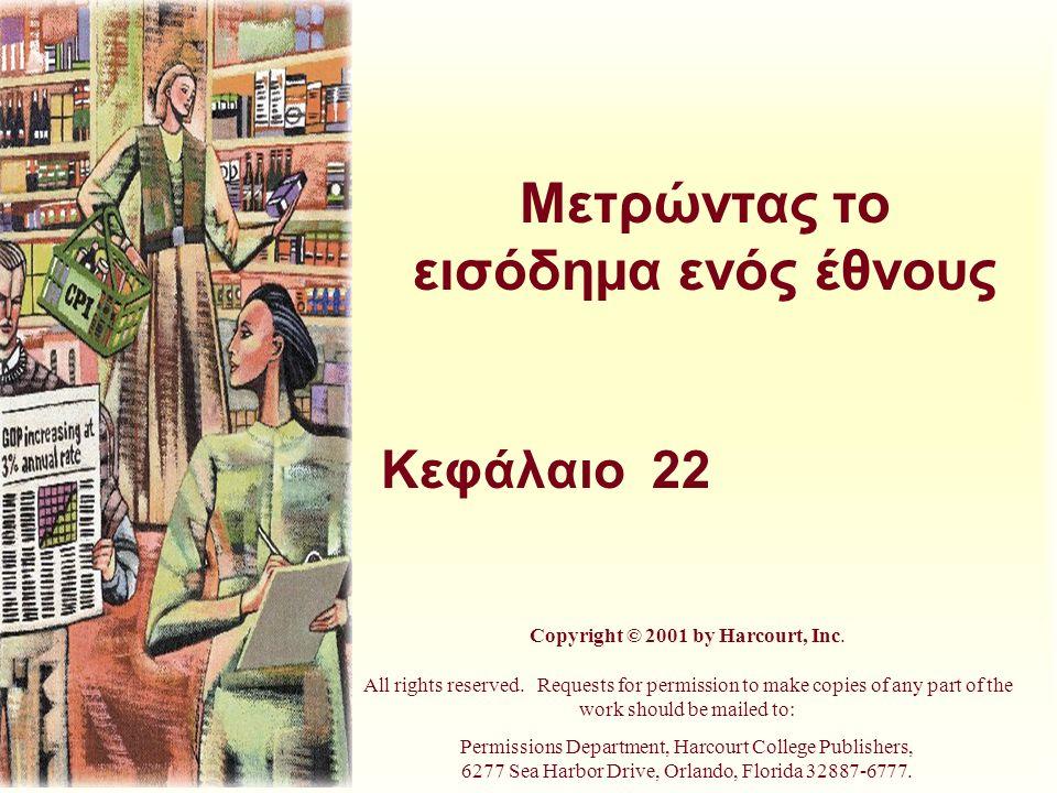 Μετρώντας το εισόδημα ενός έθνους Κεφάλαιο 22 Copyright © 2001 by Harcourt, Inc.