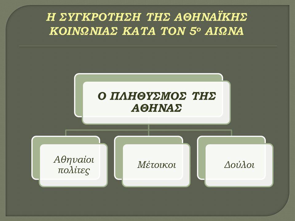 Ο ΠΛΗΘΥΣΜΟΣ ΤΗΣ ΑΘΗΝΑΣ Αθηναίοι πολίτες ΜέτοικοιΔούλοι