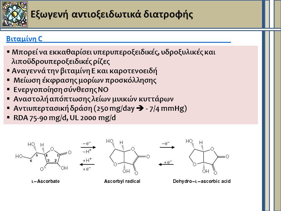 Εξωγενή αντιοξειδωτικά διατροφής Βιταμίνη C  Μπορεί να εκκαθαρίσει υπερυπεροξειδικές, υδροξυλικές και λιποϋδρουπεροξειδικές ρίζες  Aναγεννά την βιταμίνη Ε και καροτενοειδή  Μείωση έκφρασης μορίων προσκόλλησης  Ενεργοποίηση σύνθεσης ΝΟ  Αναστολή απόπτωσης λείων μυικών κυττάρων  Αντιυπερτασική δράση (250 mg/day  - 7/4 mmHg)  RDA 75-90 mg/d, UL 2000 mg/d
