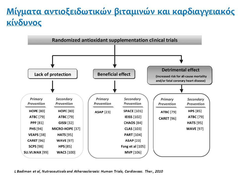 Μίγματα αντιοξειδωτικών βιταμινών και καρδιαγγειακός κίνδυνος L Badimon et al, Nutraceuticals and Atherosclerosis: Human Trials, Cardiovasc.