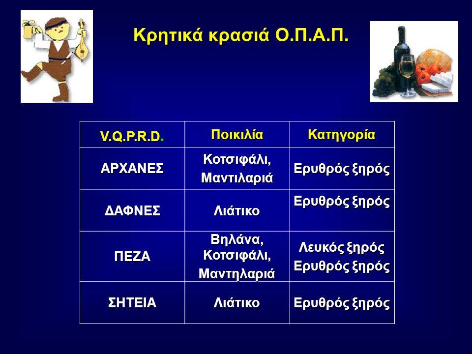 V.Q.P.R.D.
