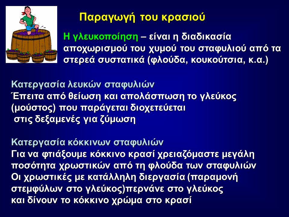 Παραγωγή του κρασιού Η γλευκοποίηση – είναι η διαδικασία αποχωρισμού του χυμού του σταφυλιού από τα στερεά συστατικά (φλούδα, κουκούτσια, κ.α.) Κατεργασία λευκών σταφυλιών Έπειτα από θείωση και απολάσπωση το γλεύκος (μούστος) που παράγεται διοχετεύεται στις δεξαμενές για ζύμωση στις δεξαμενές για ζύμωση Κατεργασία κόκκινων σταφυλιών Για να φτιάξουμε κόκκινο κρασί χρειαζόμαστε μεγάλη ποσότητα χρωστικών από τη φλούδα των σταφυλιών Οι χρωστικές με κατάλληλη διεργασία (παραμονή στεμφύλων στο γλεύκος)περνάνε στο γλεύκος και δίνουν το κόκκινο χρώμα στο κρασί