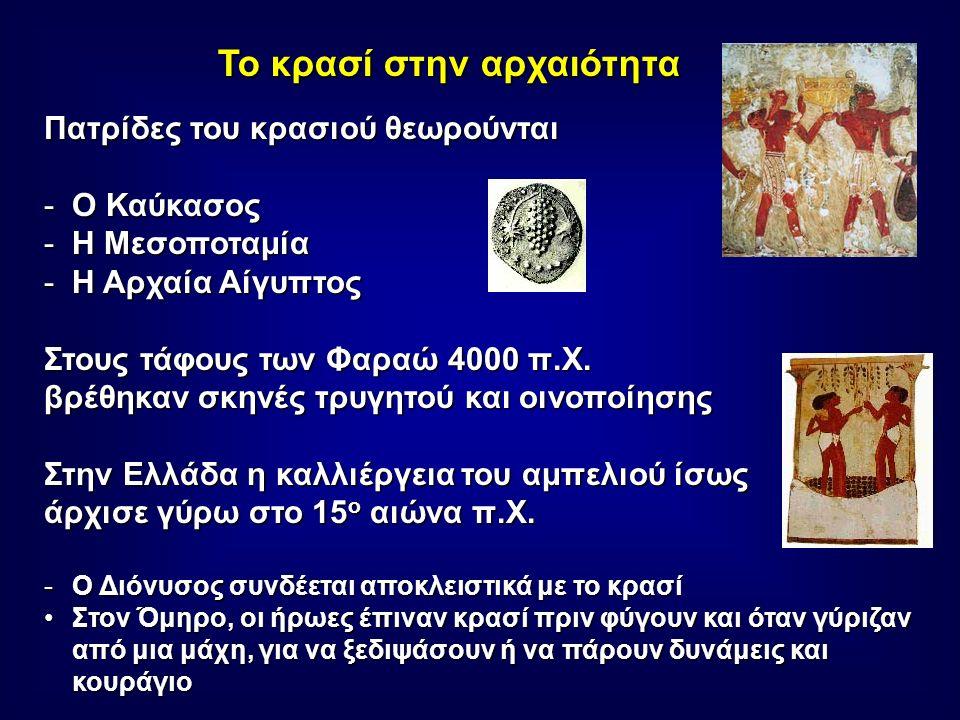 Το κρασί στην αρχαιότητα Πατρίδες του κρασιού θεωρούνται -Ο Καύκασος -Η Μεσοποταμία -Η Αρχαία Αίγυπτος Στους τάφους των Φαραώ 4000 π.Χ.