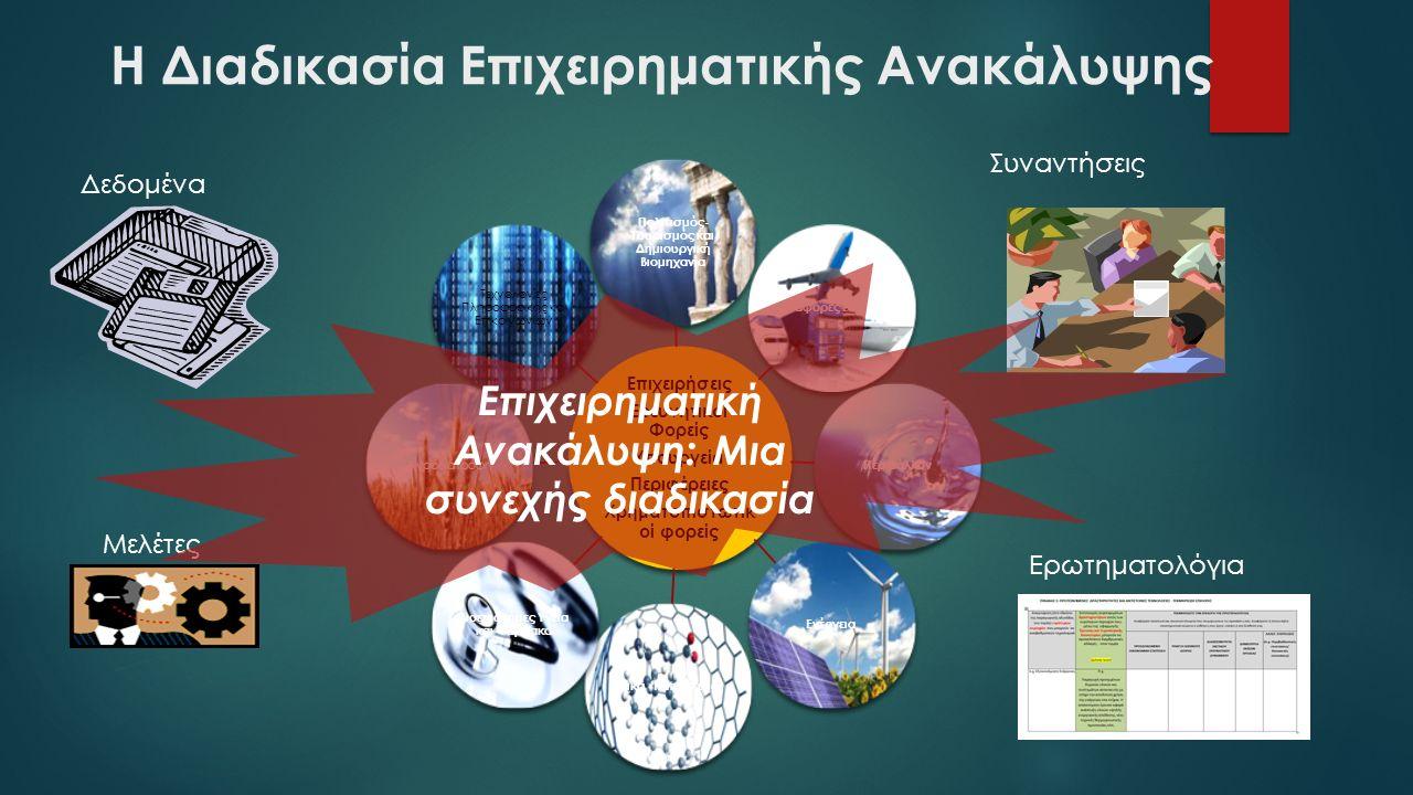 Η Διαδικασία Επιχειρηματικής Ανακάλυψης Επιχειρήσεις Ερευνητικοί Φορείς Υπουργεία Περιφέρειες Χρηματοπιστωτικ οί φορείς Πολιτισμός- Τουρισμός και Δημιουργική Βιομηχανία Μεταφορες Logistics ΠεριβάλλονΕνέργειαΥλικά -Κατασκευές Βιοεπιστήμες Υγεια και Φαρμακα Αγροδιατροφη Τεχνολογίες Πληροφορικής και Επικοινωνιών Ερωτηματολόγια Συναντήσεις Μελέτες Δεδομένα Επιχειρηματική Ανακάλυψη: Μια συνεχής διαδικασία