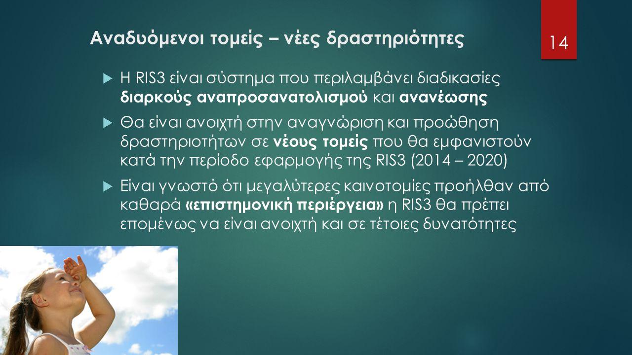 Αναδυόμενοι τομείς – νέες δραστηριότητες  Η RIS3 είναι σύστημα που περιλαμβάνει διαδικασίες διαρκούς αναπροσανατολισμού και ανανέωσης  Θα είναι ανοιχτή στην αναγνώριση και προώθηση δραστηριοτήτων σε νέους τομείς που θα εμφανιστούν κατά την περίοδο εφαρμογής της RIS3 (2014 – 2020)  Είναι γνωστό ότι μεγαλύτερες καινοτομίες προήλθαν από καθαρά «επιστημονική περιέργεια» η RIS3 θα πρέπει επομένως να είναι ανοιχτή και σε τέτοιες δυνατότητες 14