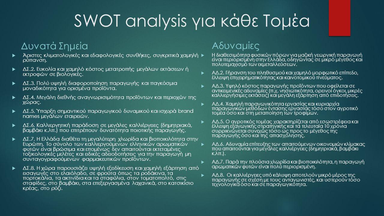 SWOT analysis για κάθε Τομέα Δυνατά Σημεία  Άριστες κλιματολογικές και εδαφολογικές συνθήκες, συγκριτικά χαμηλή ρύπανση.