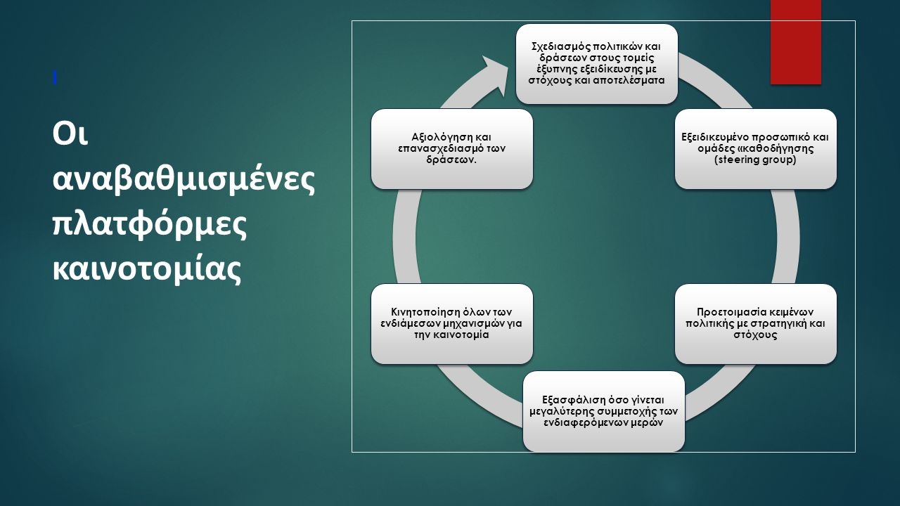 I Σχεδιασμός πολιτικών και δράσεων στους τομείς έξυπνης εξειδίκευσης με στόχους και αποτελέσματα Εξειδικευμένο προσωπικό και ομάδες «καθοδήγησης (steering group) Προετοιμασία κειμένων πολιτικής με στρατηγική και στόχους Εξασφάλιση όσο γίνεται μεγαλύτερης συμμετοχής των ενδιαφερόμενων μερών Κινητοποίηση όλων των ενδιάμεσων μηχανισμών για την καινοτομία Αξιολόγηση και επανασχεδιασμό των δράσεων.