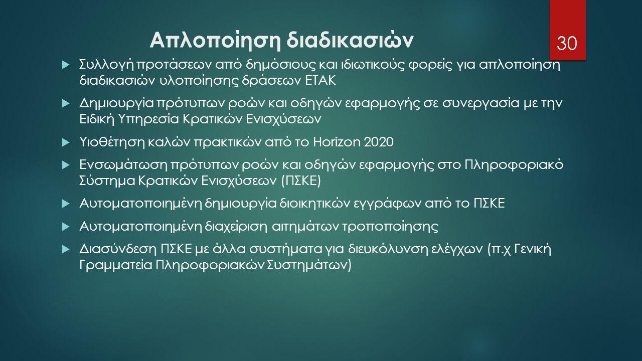 Απλοποίηση διαδικασιών  Συλλογή προτάσεων από δημόσιους και ιδιωτικούς φορείς για απλοποίηση διαδικασιών υλοποίησης δράσεων ΕΤΑΚ  Δημιουργία πρότυπων ροών και οδηγών εφαρμογής σε συνεργασία με την Ειδική Υπηρεσία Κρατικών Ενισχύσεων  Υιοθέτηση καλών πρακτικών από το Horizon 2020  Ενσωμάτωση πρότυπων ροών και οδηγών εφαρμογής στο Πληροφοριακό Σύστημα Κρατικών Ενισχύσεων (ΠΣΚΕ)  Αυτοματοποιημένη δημιουργία διοικητικών εγγράφων από το ΠΣΚΕ  Αυτοματοποιημένη διαχείριση αιτημάτων τροποποίησης  Διασύνδεση ΠΣΚΕ με άλλα συστήματα για διευκόλυνση ελέγχων (π.χ Γενική Γραμματεία Πληροφοριακών Συστημάτων) 30