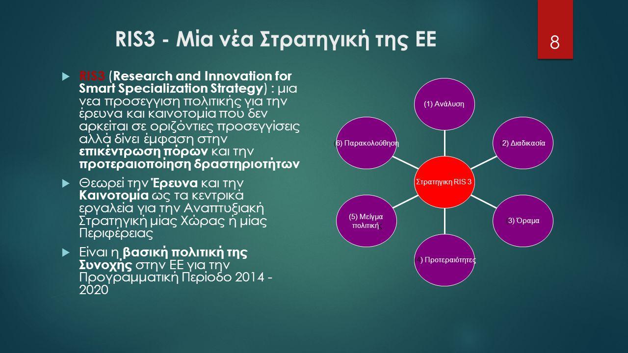 RIS3 - Μία νέα Στρατηγική της ΕΕ  RIS3 ( Research and Innovation for Smart Specialization Strategy ) : μια νεα προσεγγιση πολιτικής για την έρευνα και καινοτομία που δεν αρκείται σε οριζόντιες προσεγγίσεις αλλά δίνει έμφαση στην επικέντρωση πόρων και την προτεραιοποίηση δραστηριοτήτων  Θεωρεί την Έρευνα και την Καινοτομία ως τα κεντρικά εργαλεία για την Αναπτυξιακή Στρατηγική μίας Χώρας ή μίας Περιφέρειας  Είναι η βασική πολιτική της Συνοχής στην ΕΕ για την Προγραμματική Περίοδο 2014 - 2020 8 (6) Παρακολούθηση (5) Μείγμα πολιτικής (4) Προτεραιότητες (3) Όραμα (2) Διαδικασία (1) Ανάλυση Στρατηγικη RIS 3