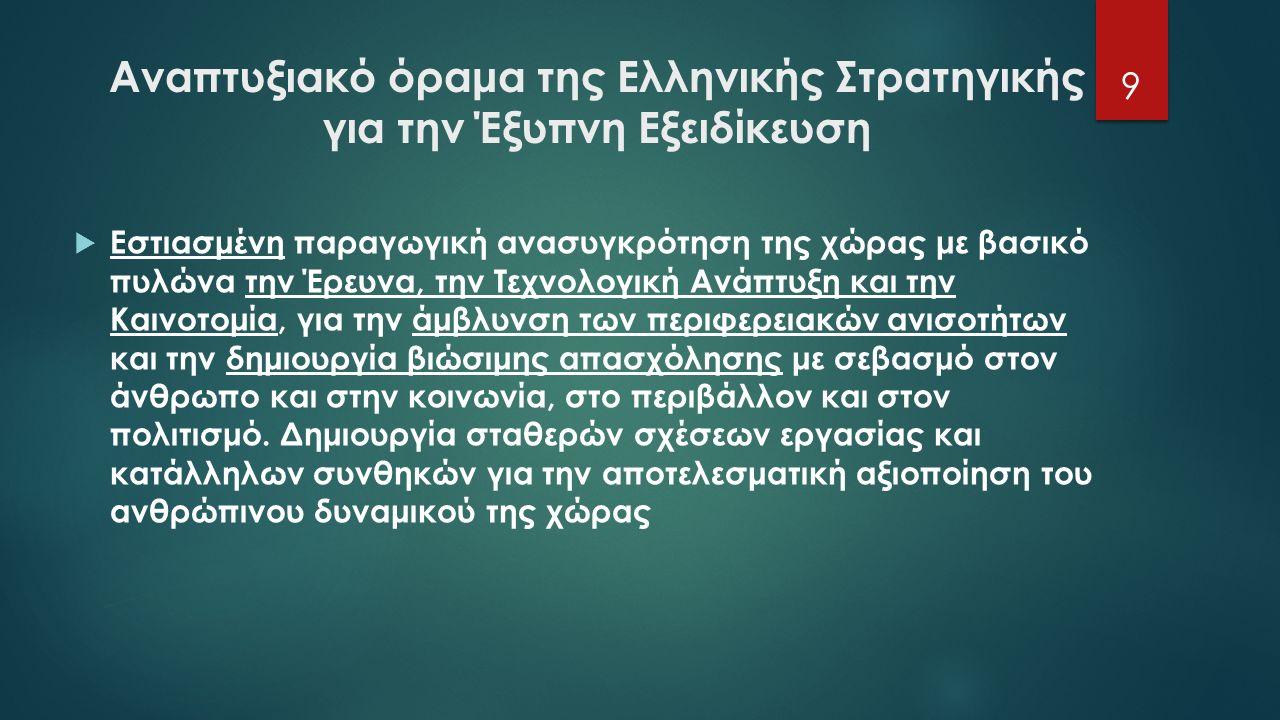 Αναπτυξιακό όραμα της Ελληνικής Στρατηγικής για την Έξυπνη Εξειδίκευση  Εστιασμένη παραγωγική ανασυγκρότηση της χώρας με βασικό πυλώνα την Έρευνα, την Τεχνολογική Ανάπτυξη και την Καινοτομία, για την άμβλυνση των περιφερειακών ανισοτήτων και την δημιουργία βιώσιμης απασχόλησης με σεβασμό στον άνθρωπο και στην κοινωνία, στο περιβάλλον και στον πολιτισμό.