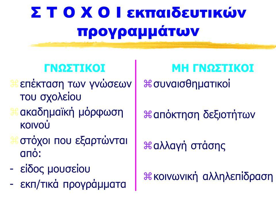 PROJECT  Ειδικοί στόχοι/ σκοποί  Μακράς διάρκειας  Ομαδική εργασία  Οργανωμένες δραστηριότητες  Οριοθέτηση διδακτικού περιεχομένου
