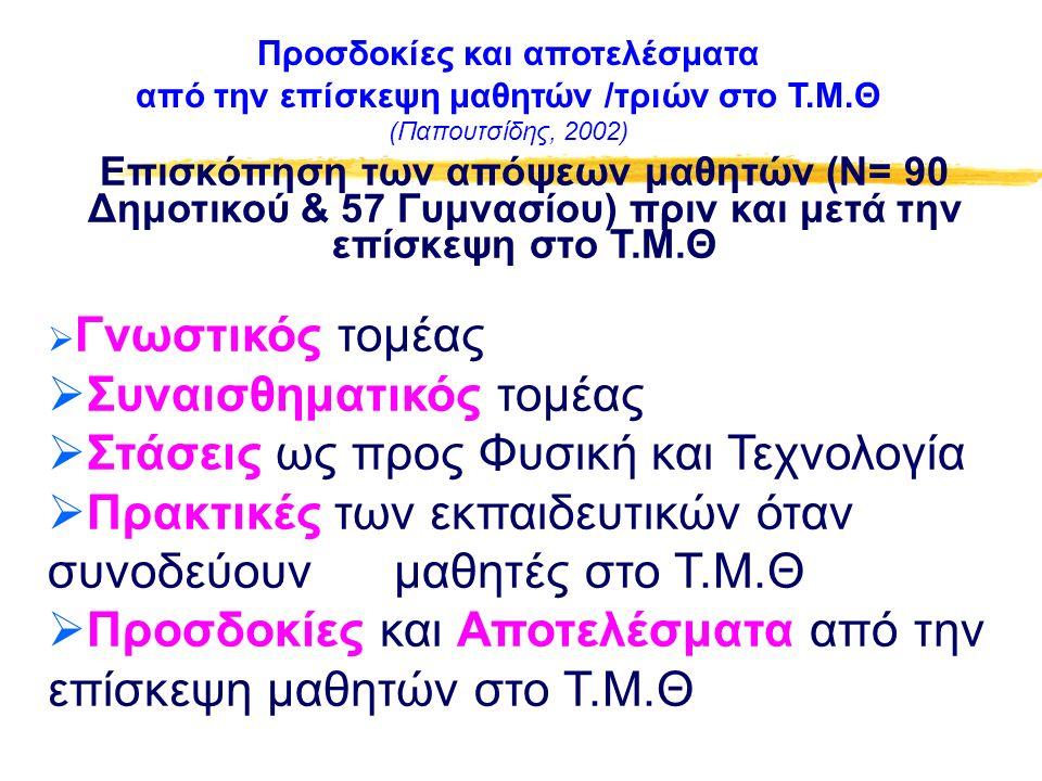 Διερεύνηση του ρόλου Μαθητών/τριών και Εκπαιδευτικών στην Εκπαίδευση σε Επιστημονικά και Τεχνολογικά Μουσεία (Ερευνητικό πρόγραμμα Παπουτσίδης, Μ.