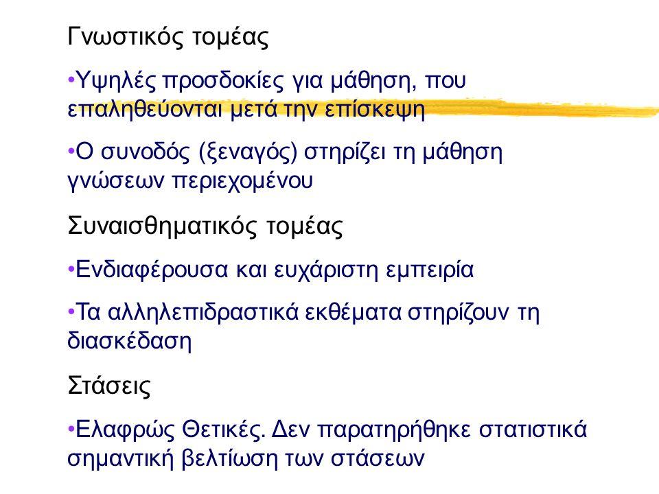 Προσδοκίες και αποτελέσματα από την επίσκεψη μαθητών /τριών στο Τ.Μ.Θ (Παπουτσίδης, 2002) Επισκόπηση των απόψεων μαθητών (Ν= 90 Δημοτικού & 57 Γυμνασίου) πριν και μετά την επίσκεψη στο Τ.Μ.Θ  Γνωστικός τομέας  Συναισθηματικός τομέας  Στάσεις ως προς Φυσική και Τεχνολογία  Πρακτικές των εκπαιδευτικών όταν συνοδεύουν μαθητές στο Τ.Μ.Θ  Προσδοκίες και Αποτελέσματα από την επίσκεψη μαθητών στο Τ.Μ.Θ