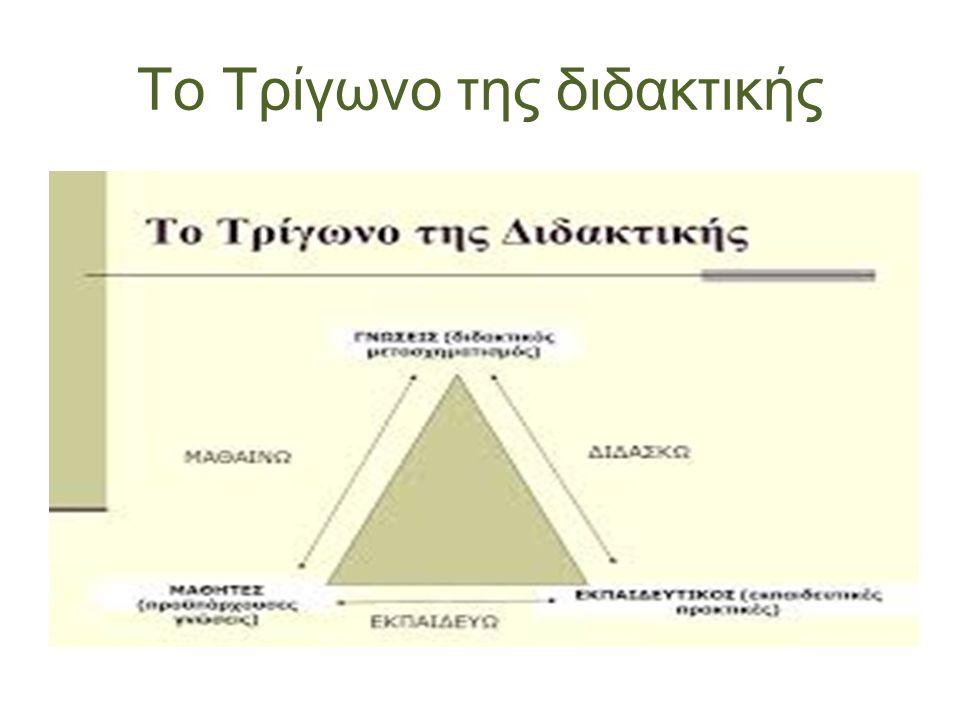 Το Τρίγωνο της διδακτικής