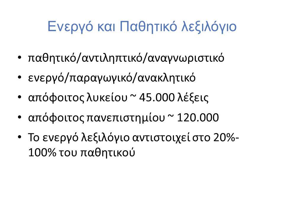 Ενεργό και Παθητικό λεξιλόγιο παθητικό/αντιληπτικό/αναγνωριστικό ενεργό/παραγωγικό/ανακλητικό απόφοιτος λυκείου ~ 45.000 λέξεις απόφοιτος πανεπιστημίο