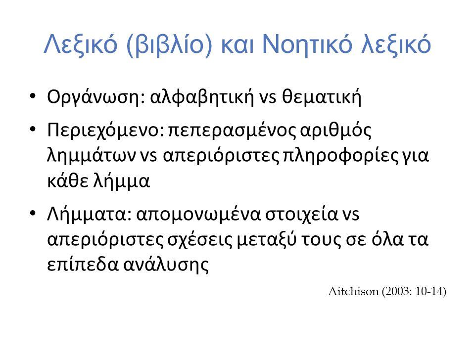 Λεξικό (βιβλίο) και Νοητικό λεξικό Οργάνωση: αλφαβητική vs θεματική Περιεχόμενο: πεπερασμένος αριθμός λημμάτων vs απεριόριστες πληροφορίες για κάθε λήμμα Λήμματα: απομονωμένα στοιχεία vs απεριόριστες σχέσεις μεταξύ τους σε όλα τα επίπεδα ανάλυσης Aitchison (2003: 10-14)