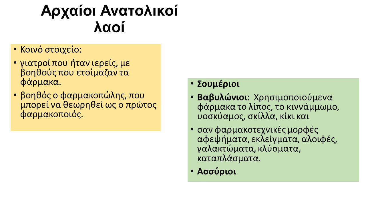 Αρχαίοι Ανατολικοί λαοί Κοινό στοιχείο: γιατροί που ήταν ιερείς, με βοηθούς που ετοίμαζαν τα φάρμακα.