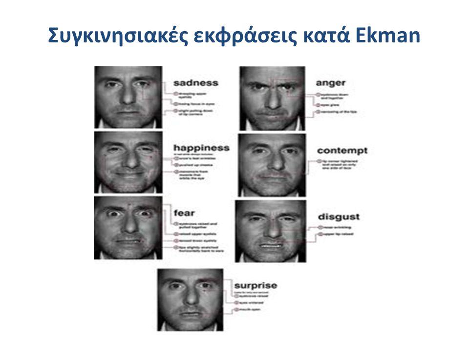 Συγκινησιακές εκφράσεις κατά Ekman