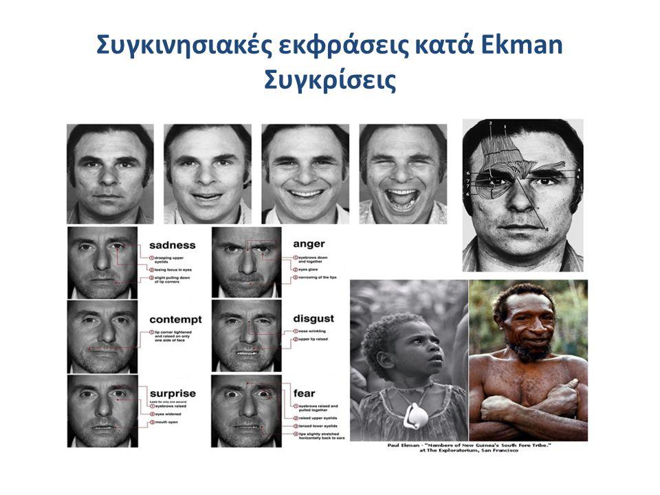 Συγκινησιακές εκφράσεις κατά Ekman Συγκρίσεις