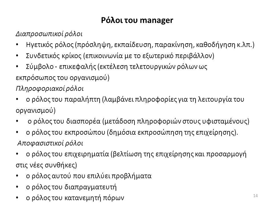 Ρόλοι του manager Διαπροσωπικοί ρόλοι Ηγετικός ρόλος (πρόσληψη, εκπαίδευση, παρακίνηση, καθοδήγηση κ.λπ.) Συνδετικός κρίκος (επικοινωνία με το εξωτερικό περιβάλλον) Σύμβολο - επικεφαλής (εκτέλεση τελετουργικών ρόλων ως εκπρόσωπος του οργανισμού) Πληροφοριακοί ρόλοι ο ρόλος του παραλήπτη (λαμβάνει πληροφορίες για τη λειτουργία του οργανισμού) ο ρόλος του διασπορέα (μετάδοση πληροφοριών στους υφισταμένους) ο ρόλος του εκπροσώπου (δημόσια εκπροσώπηση της επιχείρησης).
