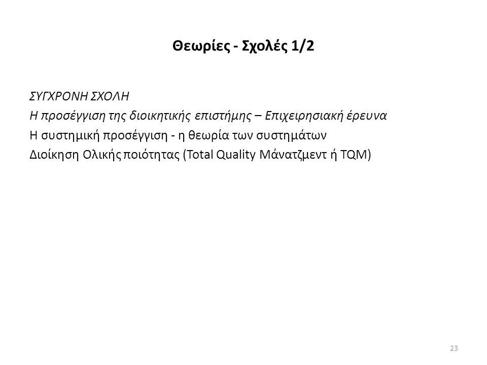 Θεωρίες - Σχολές 1/2 ΣΥΓΧΡΟΝΗ ΣΧΟΛΗ Η προσέγγιση της διοικητικής επιστήμης – Επιχειρησιακή έρευνα Η συστημική προσέγγιση - η θεωρία των συστημάτων Διοίκηση Ολικής ποιότητας (Total Quality Μάνατζμεντ ή TQM) 23