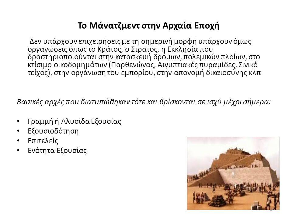 Το Μάνατζμεντ στην Αρχαία Εποχή Δεν υπάρχουν επιχειρήσεις με τη σημερινή μορφή υπάρχουν όμως οργανώσεις όπως το Κράτος, ο Στρατός, η Εκκλησία που δραστηριοποιούνται στην κατασκευή δρόμων, πολεμικών πλοίων, στο κτίσιμο οικοδομημάτων (Παρθενώνας, Αιγυπτιακές πυραμίδες, Σινικό τείχος), στην οργάνωση του εμπορίου, στην απονομή δικαιοσύνης κλπ Βασικές αρχές που διατυπώθηκαν τότε και βρίσκονται σε ισχύ μέχρι σήμερα: Γραμμή ή Αλυσίδα Εξουσίας Εξουσιοδότηση Επιτελείς Ενότητα Εξουσίας 24