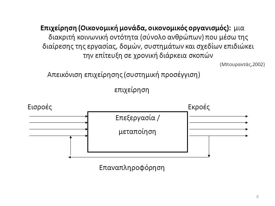 Επιχείρηση (Οικονομική μονάδα, οικονομικός οργανισμός): μια διακριτή κοινωνική οντότητα (σύνολο ανθρώπων) που μέσω της διαίρεσης της εργασίας, δομών, συστημάτων και σχεδίων επιδιώκει την επίτευξη σε χρονική διάρκεια σκοπών Επεξεργασία / μεταποίηση ΕισροέςΕκροές Επαναπληροφόρηση επιχείρηση Απεικόνιση επιχείρησης (συστημική προσέγγιση) (Μπουραντάς,2002) 6