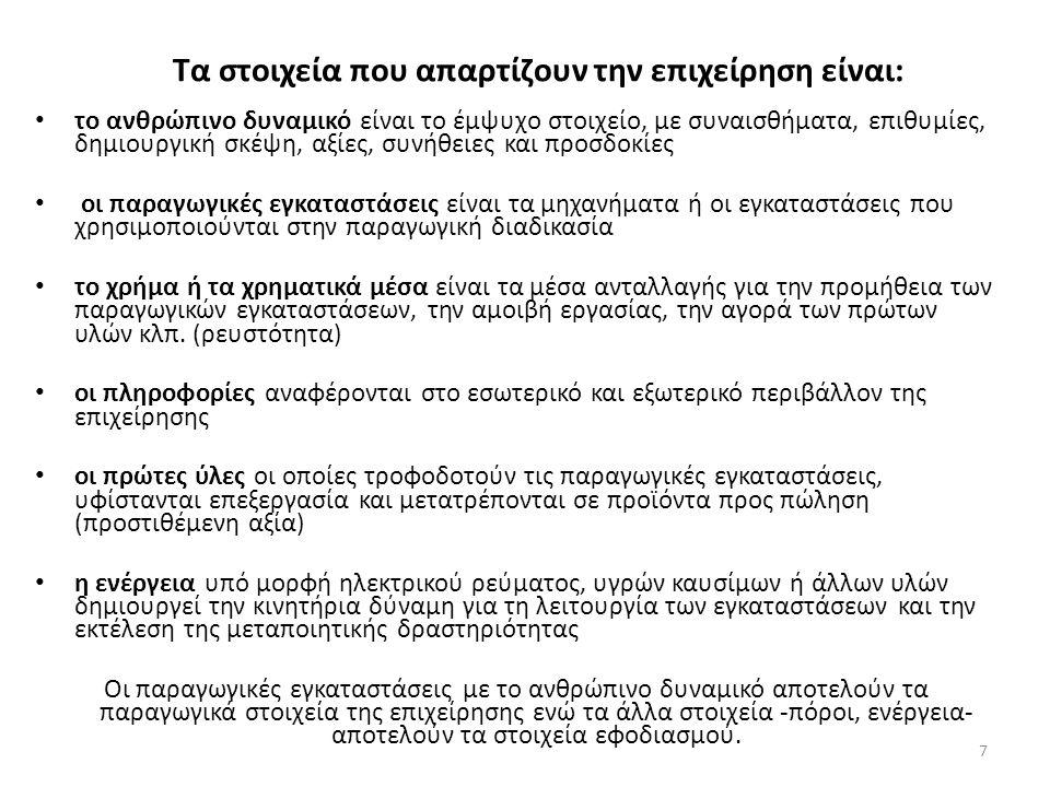 Κατηγορίες Μάνατζερς με βάση το επίπεδο ιεραρχίας (παράδειγμα) http://www.easdrama.gr/index.php?option=com_content&view=category&layout=blog&id=90&Itemid=90 18