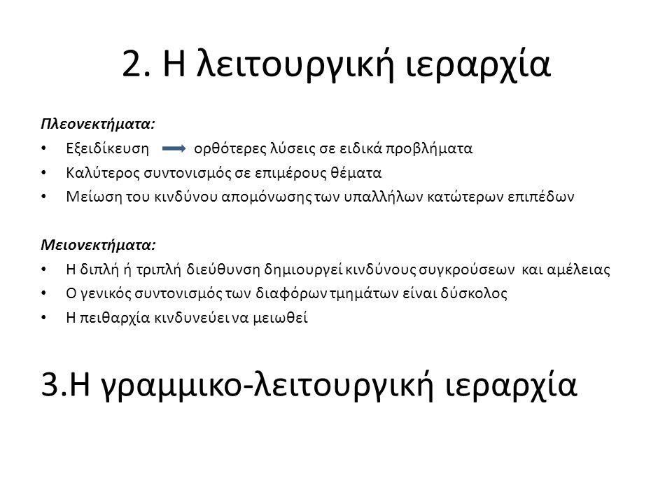 ΑΠΟΤΕΛΕΣΜΑΤΙΚΟΤΗΤΑ ΤΗΣ ΑΓΟΡΑΣ 1.Η εμπορικοποίηση δεν επιβάλει την ιδιωτικοποίηση 2.Επίπεδο στο οποίο μεταφέρεται η εξουσία 3.Σχολεία με σύμβαση (écoles à chartes) 4.Συμβολή των ΜΚΟ 5.Επίδραση στη διαχείριση 6.Συλλογική συμμετοχή και αποτελεσματικότητα της αγοράς 7.Η ιδιωτική εκπαίδευση δεν νοιάζεται πάντα για την αποτελεσματικότητα 8.Η ιδιωτικοποίηση ως τύπος αποκέντρωσης
