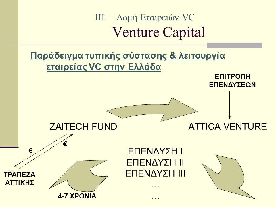 IΙI. – Δομή Εταιρειών VC Venture Capital Παράδειγμα τυπικής σύστασης & λειτουργία εταιρείας VC στην Ελλάδα ATTICA VENTURE ΕΠΕΝΔΥΣΗ Ι ΕΠΕΝΔΥΣΗ ΙΙ ΕΠΕΝΔ