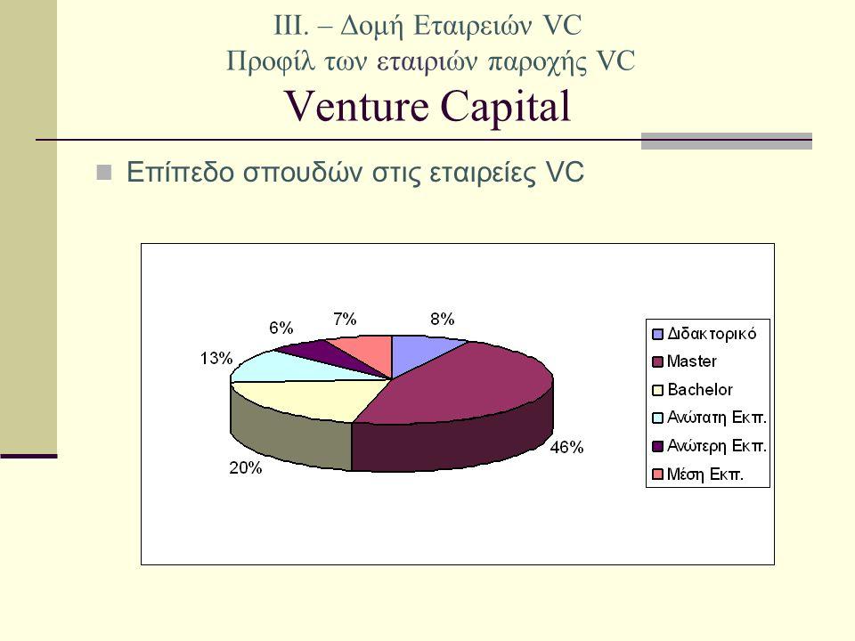 IΙI. – Δομή Εταιρειών VC Προφίλ των εταιριών παροχής VC Venture Capital Επίπεδο σπουδών στις εταιρείες VC