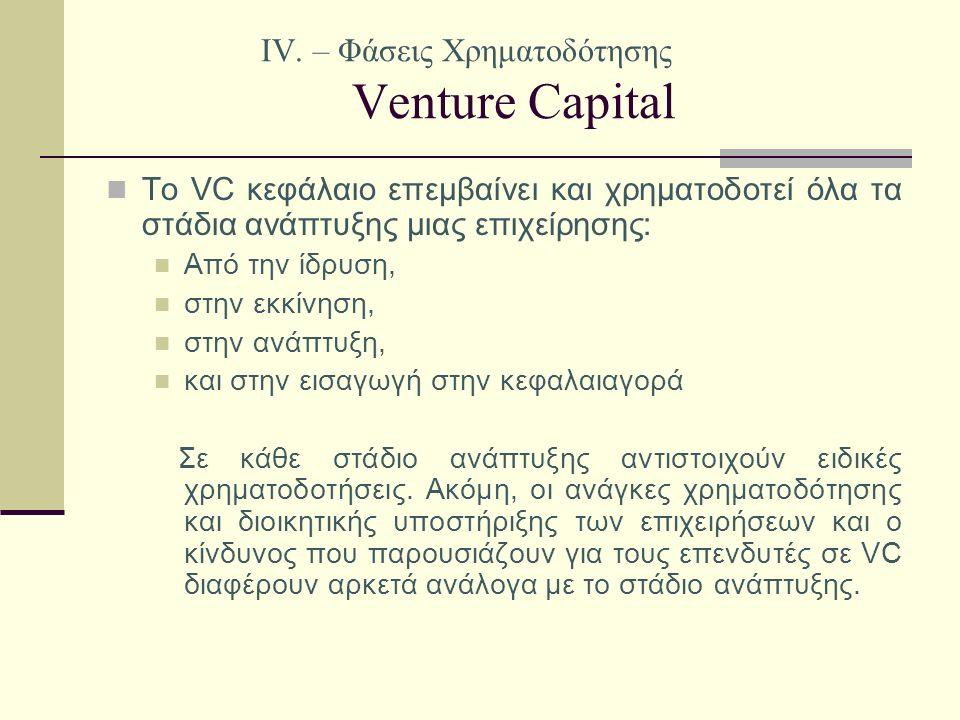 IV. – Φάσεις Χρηματοδότησης Venture Capital Το VC κεφάλαιο επεμβαίνει και χρηματοδοτεί όλα τα στάδια ανάπτυξης μιας επιχείρησης: Από την ίδρυση, στην