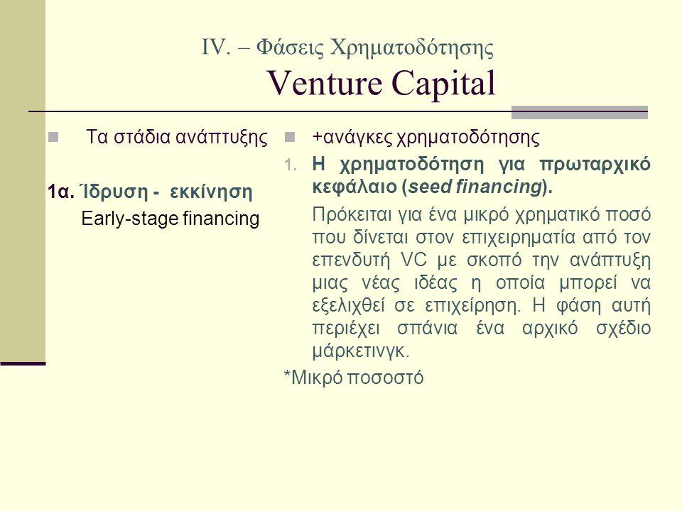 IV. – Φάσεις Χρηματοδότησης Venture Capital Τα στάδια ανάπτυξης 1α.