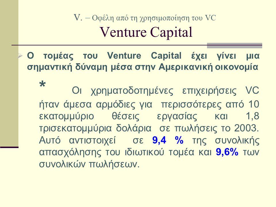 V. – Οφέλη από τη χρησιμοποίηση του VC Venture Capital  Ο τομέας του Venture Capital έχει γίνει μια σημαντική δύναμη μέσα στην Αμερικανική οικονομία
