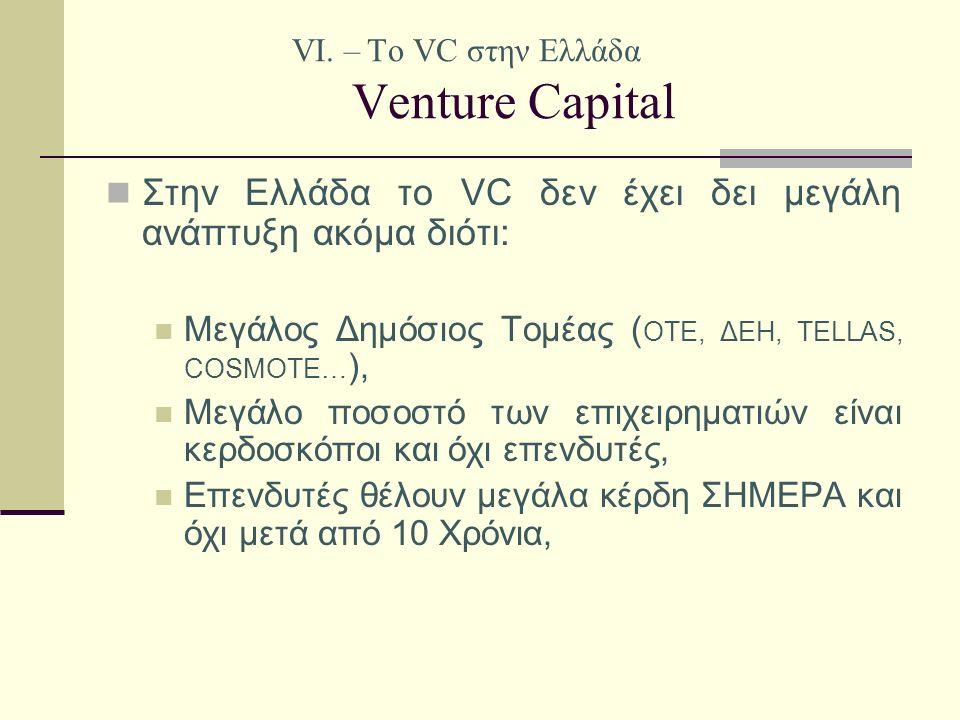 VI. – To VC στην Ελλάδα Venture Capital Στην Ελλάδα το VC δεν έχει δει μεγάλη ανάπτυξη ακόμα διότι: Μεγάλος Δημόσιος Τομέας ( ΟΤΕ, ΔΕΗ, TELLAS, COSMOT