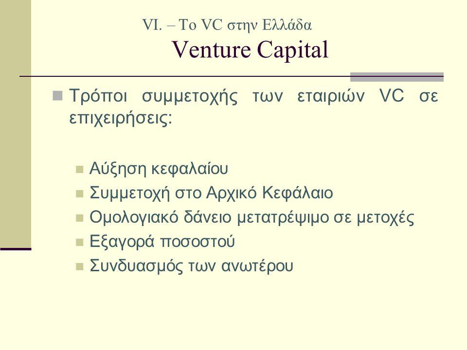 VI. – To VC στην Ελλάδα Venture Capital Τρόποι συμμετοχής των εταιριών VC σε επιχειρήσεις: Αύξηση κεφαλαίου Συμμετοχή στο Αρχικό Κεφάλαιο Ομολογιακό δ