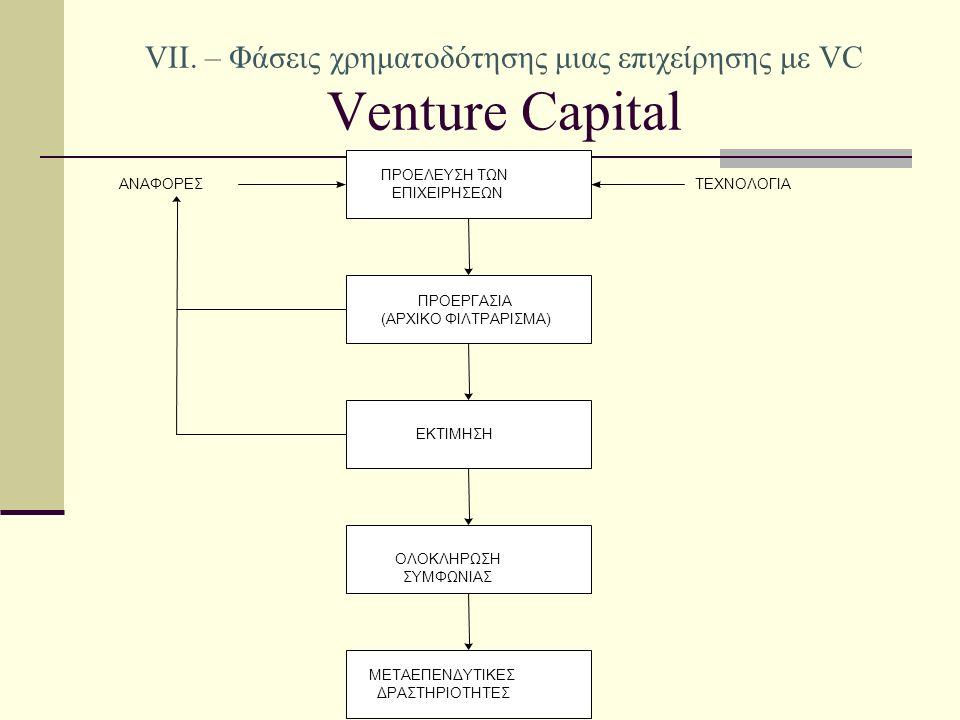 VII. – Φάσεις χρηματοδότησης μιας επιχείρησης με VC Venture Capital ΠΡΟΕΛΕΥΣΗ ΤΩΝ ΕΠΙΧΕΙΡΗΣΕΩΝ ΠΡΟΕΡΓΑΣΙΑ (ΑΡΧΙΚΟ ΦΙΛΤΡΑΡΙΣΜΑ) ΕΚΤΙΜΗΣΗ ΟΛΟΚΛΗΡΩΣΗ ΣΥΜ