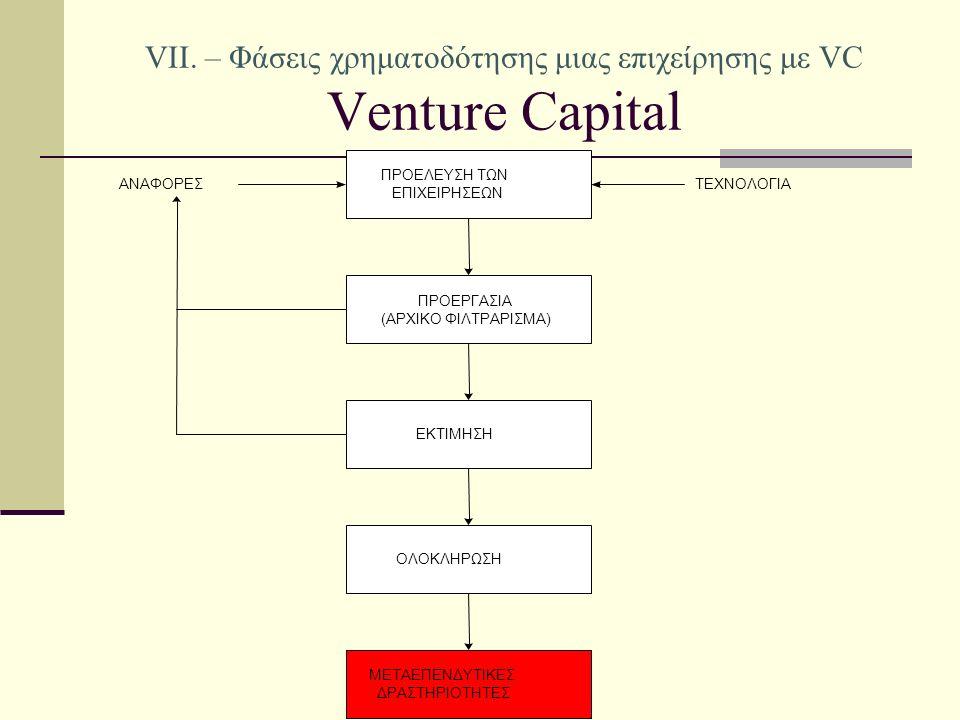 VII. – Φάσεις χρηματοδότησης μιας επιχείρησης με VC Venture Capital ΠΡΟΕΛΕΥΣΗ ΤΩΝ ΕΠΙΧΕΙΡΗΣΕΩΝ ΠΡΟΕΡΓΑΣΙΑ (ΑΡΧΙΚΟ ΦΙΛΤΡΑΡΙΣΜΑ) ΕΚΤΙΜΗΣΗ ΟΛΟΚΛΗΡΩΣΗ ΜΕΤ