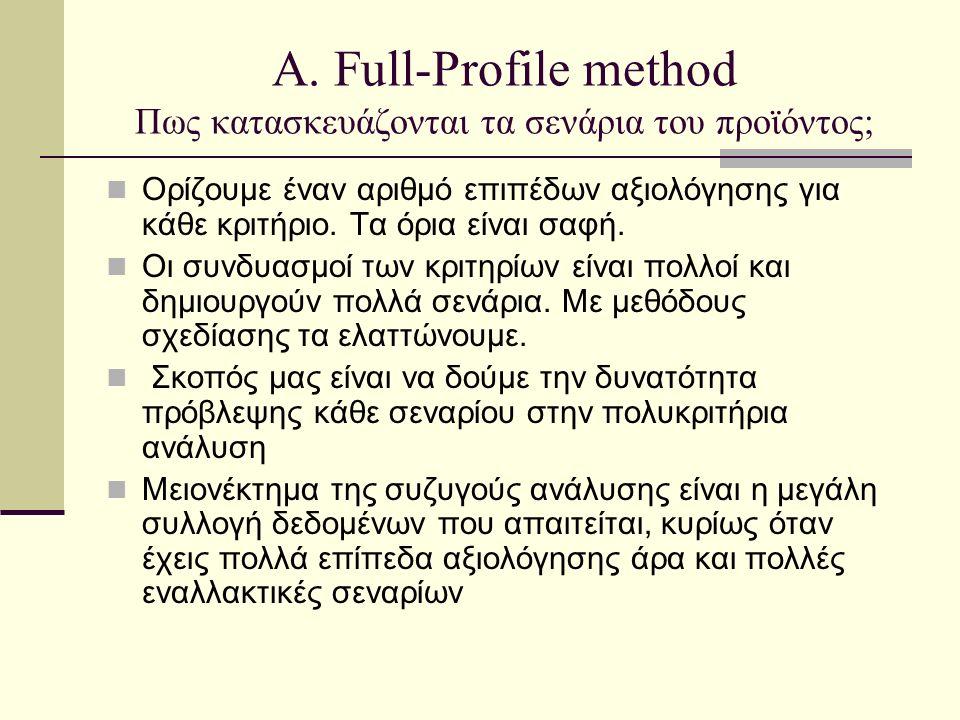 Α. Full-Profile method Πως κατασκευάζονται τα σενάρια του προϊόντος; Ορίζουμε έναν αριθμό επιπέδων αξιολόγησης για κάθε κριτήριο. Τα όρια είναι σαφή.
