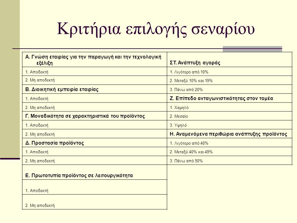 Κριτήρια επιλογής σεναρίου Α. Γνώση εταιρίας για την παραγωγή και την τεχνολογική εξέλιξηΣΤ.